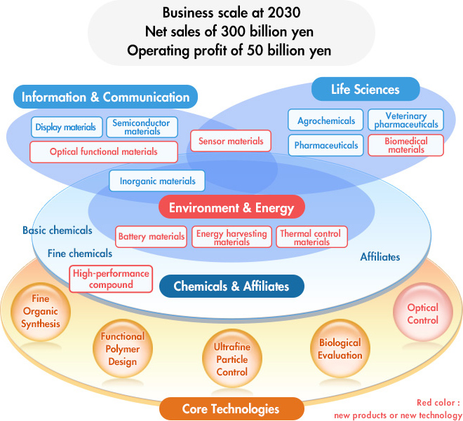 Business Plan Template Forbes
